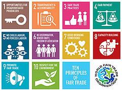 10 Grundsätze eines fairen Handels - Quelle: wfto.com
